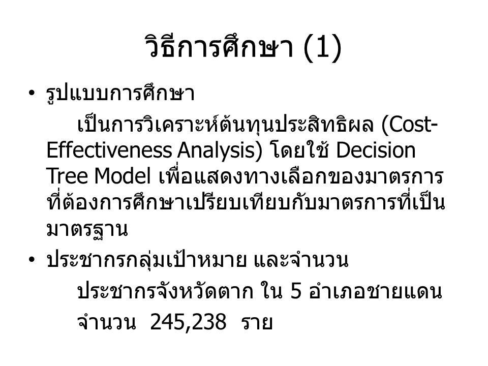 วิธีการศึกษา (1) รูปแบบการศึกษา เป็นการวิเคราะห์ต้นทุนประสิทธิผล (Cost- Effectiveness Analysis) โดยใช้ Decision Tree Model เพื่อแสดงทางเลือกของมาตรการ