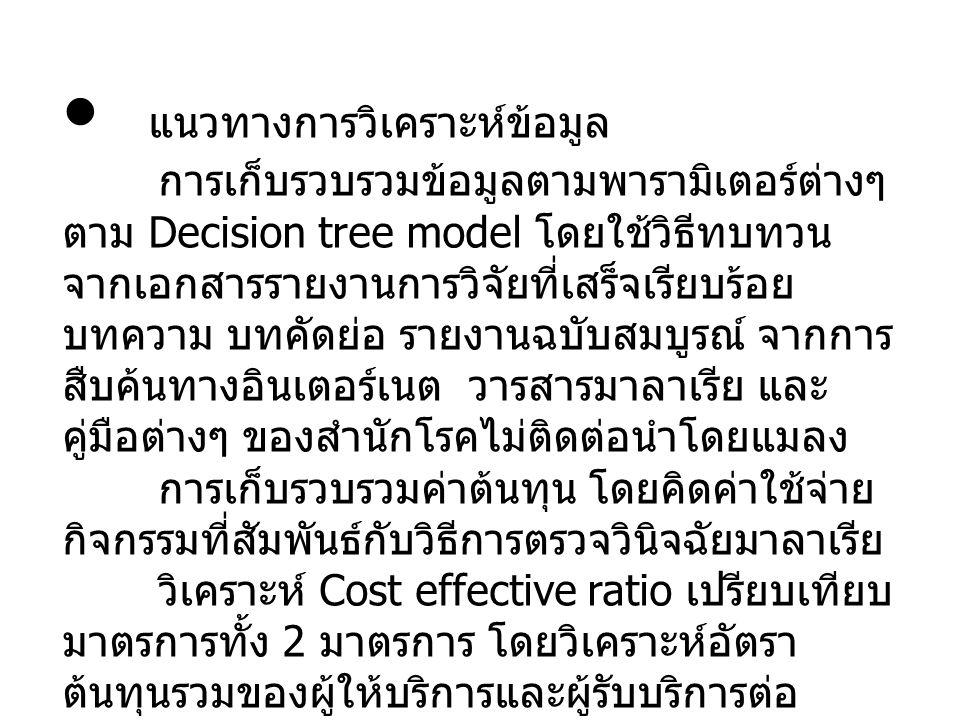 แนวทางการวิเคราะห์ข้อมูล การเก็บรวบรวมข้อมูลตามพารามิเตอร์ต่างๆ ตาม Decision tree model โดยใช้วิธีทบทวน จากเอกสารรายงานการวิจัยที่เสร็จเรียบร้อย บทควา