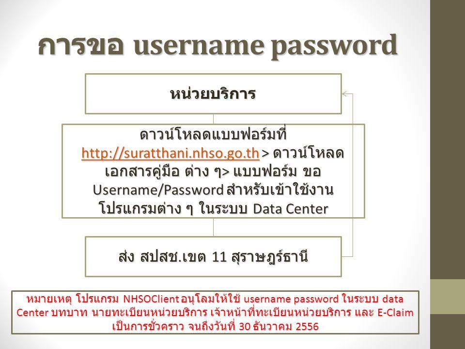 การขอ username password ดาวน์โหลดแบบฟอร์มที่ http://suratthani.nhso.go.th > ดาวน์โหลด เอกสารคู่มือ ต่าง ๆ > แบบฟอร์ม ขอ Username/Password สำหรับเข้าใช้งาน โปรแกรมต่าง ๆ ในระบบ Data Center http://suratthani.nhso.go.th ส่ง สปสช.