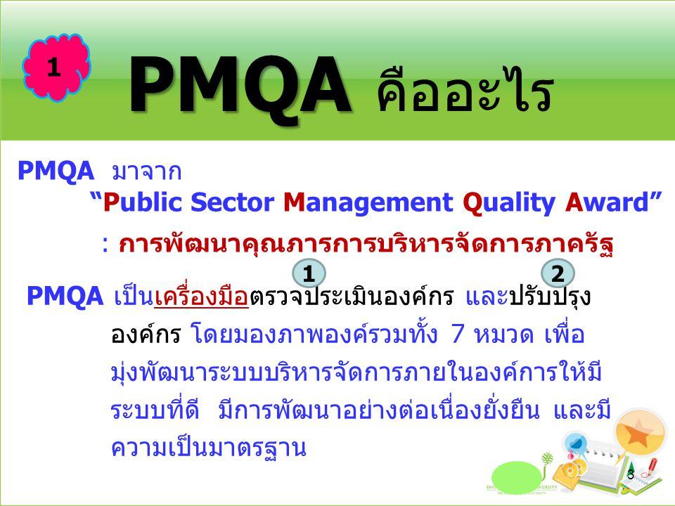 PMQA ทำไมต้องทำ PMQA ภาครัฐ การบริหารกิจการ บ้านเมืองที่ดี เพื่อประโยชน์สุข ของประชาชน เป้าหมาย เป้าหมายของการพัฒนาองค์กรตามแนวทาง PMQA ทำให้องค์กรสามารถส่งมอบคุณค่าที่ดีขึ้นอยู่เสมอ แก่ผู้รับบริการ และผู้มีส่วนได้ส่วนเสียทุกกลุ่ม เกิดการปรับปรุงประสิทธิผล ประสิทธิภาพ และ ขีดความสามารถขององค์กร เกิดการเรียนรู้ขององค์กรและระดับบุคคล ซึ่งจะนำไปสู่องค์กรแห่งการเรียนรู้ 4