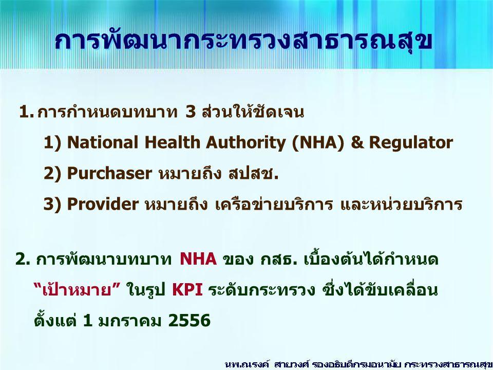 1.การกำหนดบทบาท 3 ส่วนให้ชัดเจน 1) National Health Authority (NHA) & Regulator 2) Purchaser หมายถึง สปสช. 3) Provider หมายถึง เครือข่ายบริการ และหน่วย