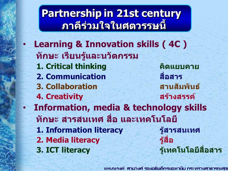 Learning & Innovation skills ( 4C ) ทักษะ เรียนรู้และนวัตกรรม 1. Critical thinking คิดแยบคาย 2. Communication สื่อสาร 3. Collaboration สานสัมพันธ์ 4.