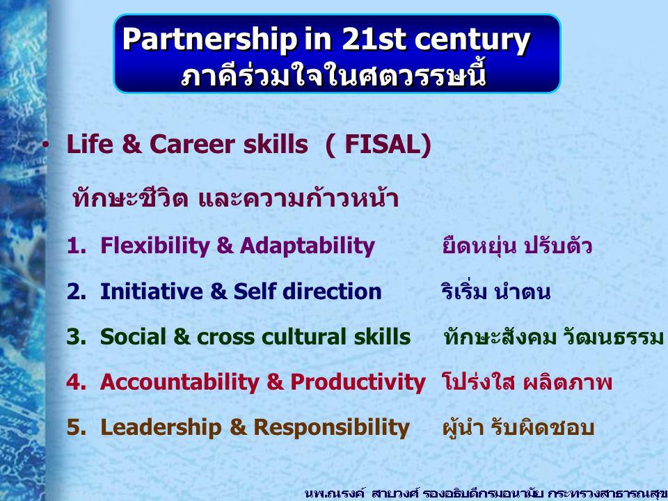 Life & Career skills ( FISAL) ทักษะชีวิต และความก้าวหน้า 1. Flexibility & Adaptability ยืดหยุ่น ปรับตัว 2. Initiative & Self direction ริเริ่ม นำตน 3.