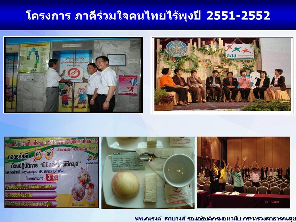 โครงการ ภาคีร่วมใจคนไทยไร้พุงปี 2551-2552