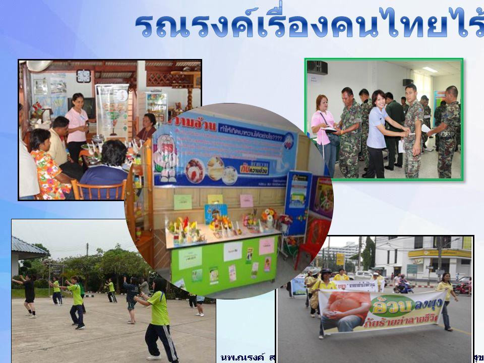 แนวทางการขับเคลื่อน คนไทยไร้พุง 1.สร้างกระแสสังคมต่อเนื่องให้เข้มข้นขึ้น 2.ส่งเสริมให้เกิด ศูนย์การเรียนรู้องค์กร ต้นแบบไร้พุง 3.ส่งเสริมให้เกิด คลินิกไร้พุง (DPAC) ในสถานบริการสาธารณสุข 4.