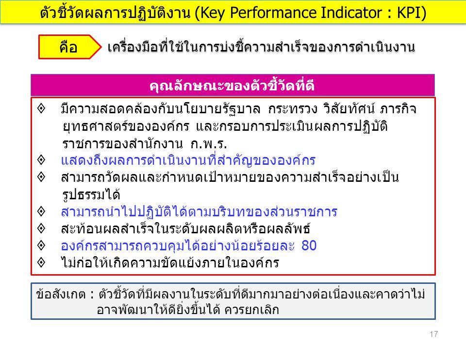 ตัวชี้วัดผลการปฏิบัติงาน (Key Performance Indicator : KPI) คุณลักษณะของตัวชี้วัดที่ดี  มีความสอดคล้องกับนโยบายรัฐบาล กระทรวง วิสัยทัศน์ ภารกิจ ยุทธศา