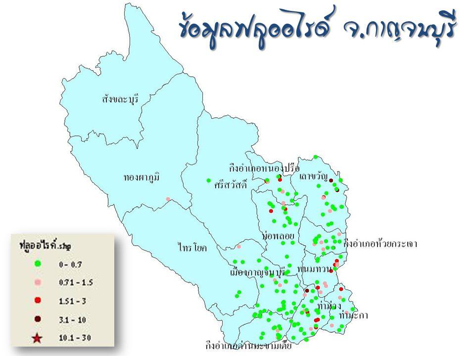 ข้อมูลฟลูออไรด์ อ. ห้วยกระเจา จ. กาญจนบุรี