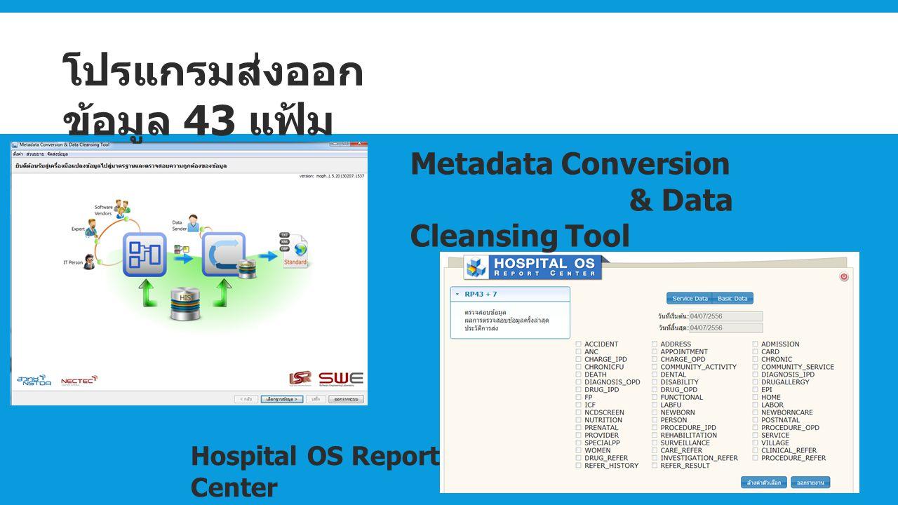 Metadata Conversion & Data Cleansing Tool Hospital OS Report Center โปรแกรมส่งออก ข้อมูล 43 แฟ้ม