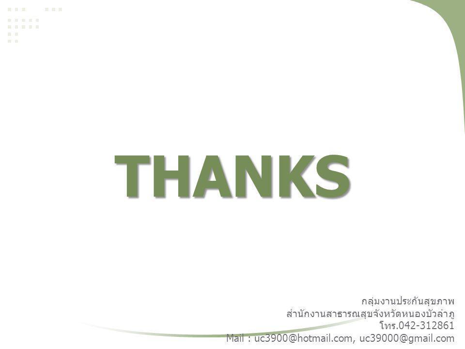 THANKS กลุ่มงานประกันสุขภาพ สำนักงานสาธารณสุขจังหวัดหนองบัวลำภู โทร.042-312861 Mail : uc3900@hotmail.com, uc39000@gmail.com