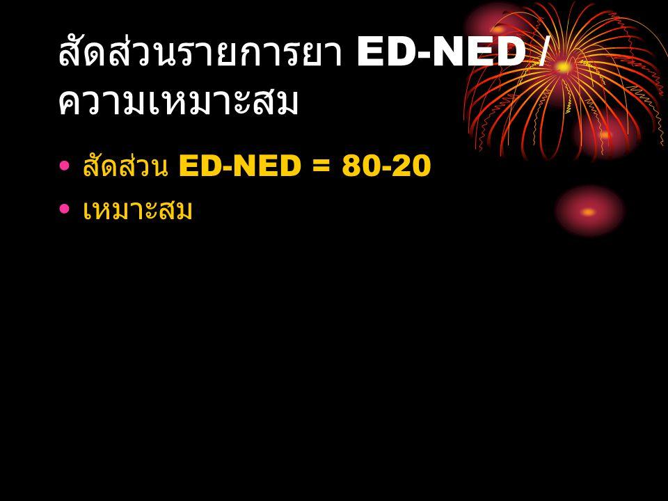 สัดส่วนรายการยา ED-NED / ความเหมาะสม สัดส่วน ED-NED = 80-20 เหมาะสม