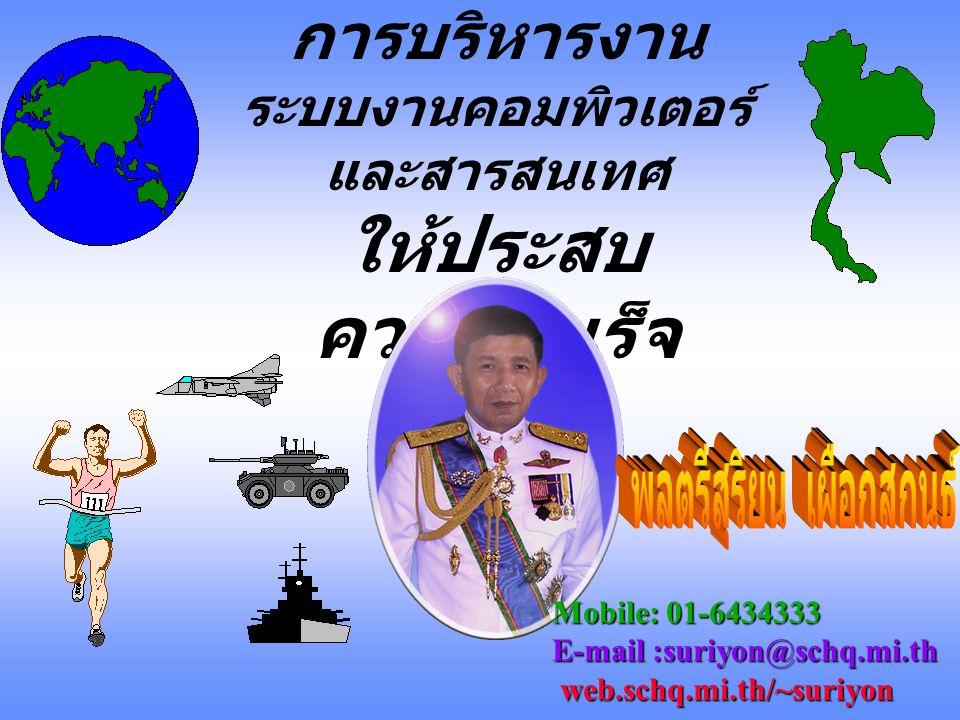 ๐๑ กันยายน ๒๕๔๑ประชา ตระการศิลป์ 1 ผู้บรรยาย Mobile: 01-6434333 E-mail : suriyon@schq.mi.th web.schq.mi.th/~suriyon