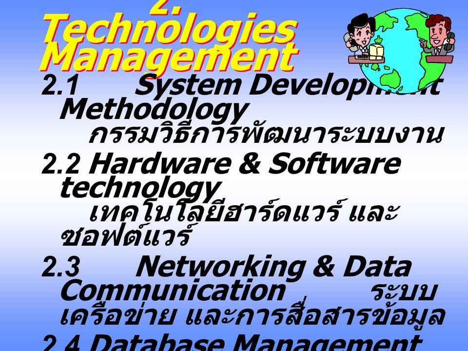 1. Information Resource Management 1.1 HARDWARE & EQUIPMENT ฮาร์ดแวร์ และอุปกรณ์ ประกอบ 1.2 SOFTWARE ซอฟต์แวร์ 1.3 PEOPLEWARE บุคลากร 1.4 DATA ข้อมูล