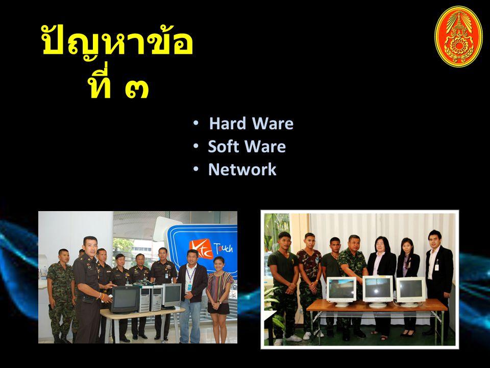 ปัญหาข้อ ที่ ๓ Hard Ware Hard Ware Soft Ware Soft Ware Network Network