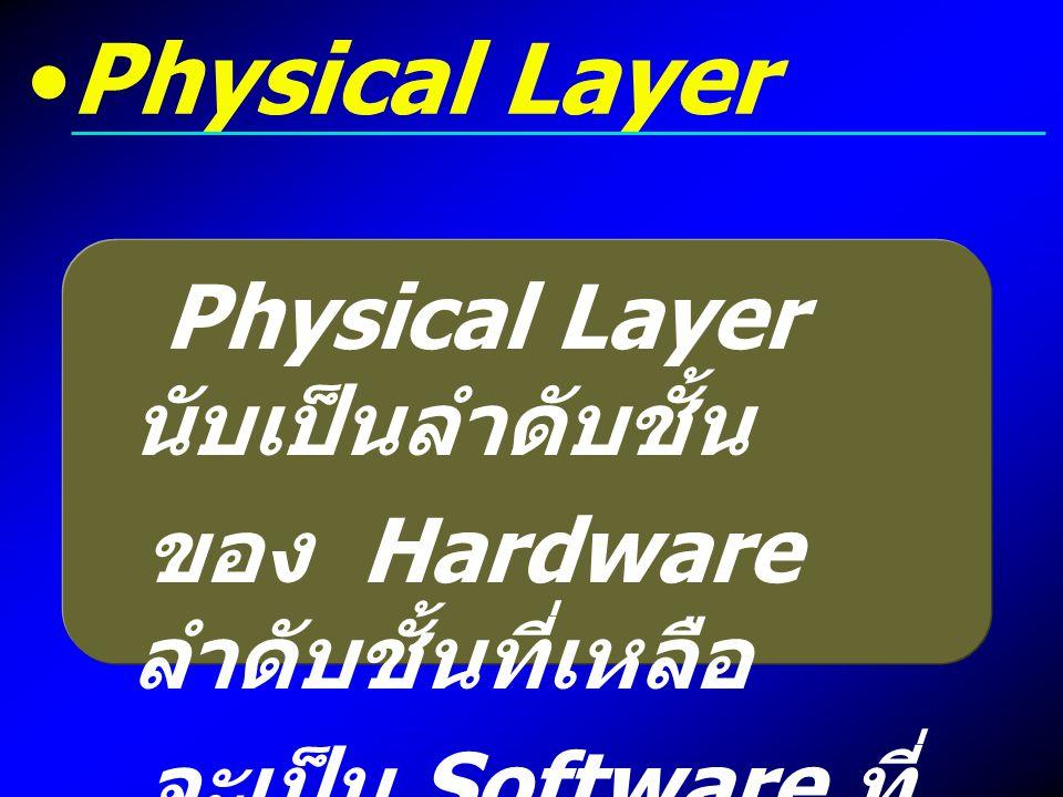 แบ่งออกเป็น 2 ชั้นย่อย ได้แก่ -Media Access Control (MAC) -Logical Link Control (LLC) -MAC จัดการเกี่ยวกับการเข้าถึง เครือข่าย ตลอดจน การควบคุมเครือข่าย -LLC ทำงานอยู่เหนือ MAC ทำ หน้าที่เกี่ยวกับการรับ และการส่งข้อมูล Data Link Layer