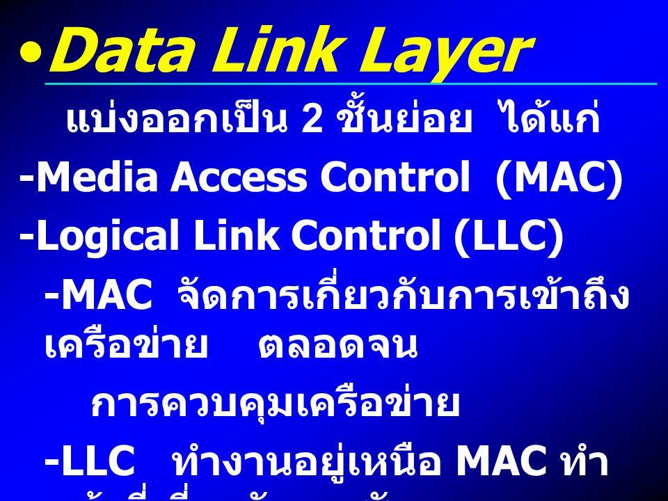 กล่าวโดยรวมแล้ว Data-Link Layer จะเกี่ยวข้อง กับการรวมข้อมูลเป็น Data Frame หรือ Packet ซึ่งมีการระบุจุดเริ่มต้น จุดสิ้นสุด และการตรวจสอบ ความผิดพลาดของข้อมูลใน ระหว่างการรับ - ส่งข้อมูล Data Link Layer Data-Link Layer จัดเป็น Layer ที่มีความซับซ้อนที่สุด