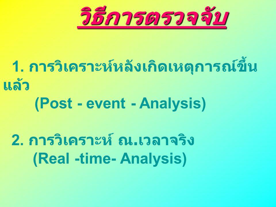 วิธีการตรวจจับ วิธีการตรวจจับ 1. การวิเคราะห์หลังเกิดเหตุการณ์ขึ้น แล้ว (Post - event - Analysis) 2. การวิเคราะห์ ณ. เวลาจริง (Real -time- Analysis)