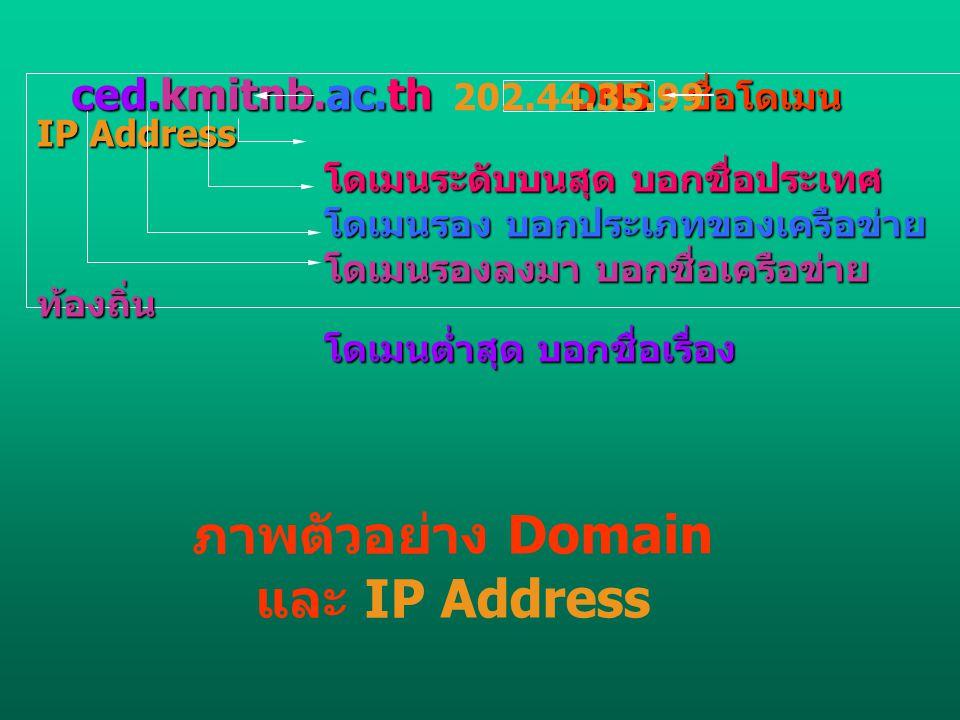 ced.kmitnb.ac.th DNS : ชื่อโดเมน IP Address ced.kmitnb.ac.th DNS : ชื่อโดเมน IP Address โดเมนระดับบนสุด บอกชื่อประเทศ โดเมนรอง บอกประเภทของเครือข่าย โ