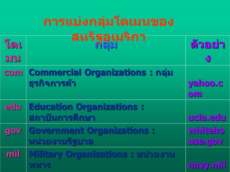 โดเ มน กลุ่ม ตัวอย่า ง com Commercial Organizations : กลุ่ม ธุรกิจการค้า yahoo.c om yahoo.c om edu Education Organizations : สถาบันการศึกษา ucla.edu u