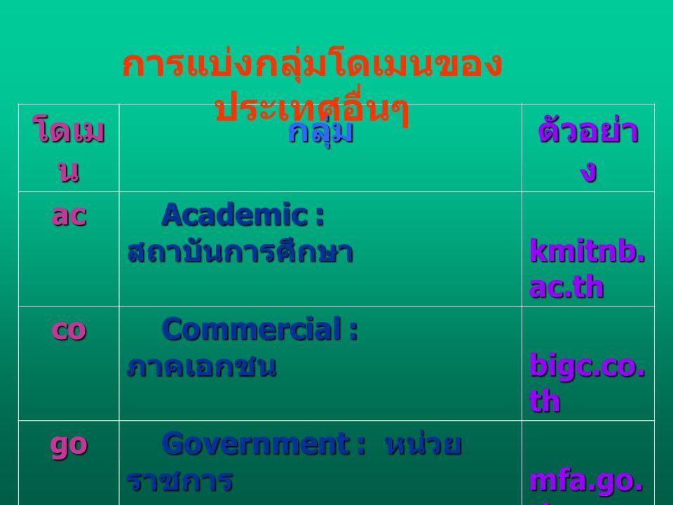โดเม น กลุ่ม ตัวอย่า ง ac Academic : สถาบันการศึกษา Academic : สถาบันการศึกษา kmitnb. ac.th kmitnb. ac.th co Commercial : ภาคเอกชน Commercial : ภาคเอก