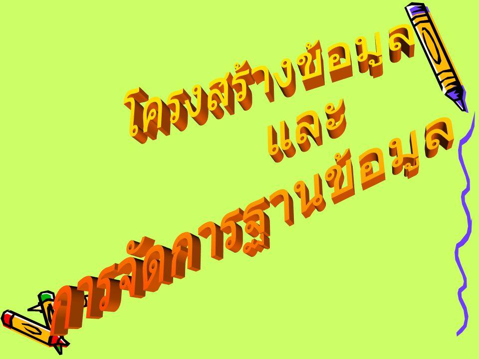 SELECE Employee WHERE PayRate < 560 GIVING PayRateLessThan 560 ตารางพนักงานที่มีเงินเดือนน้อยกว่า 560 บาท (PayRateLessThen 560) Em p I D Eld 1 Eld 2 Eld 3 SocialS ecNo 13345 687 1 24237 698 2 50119 763 5 FirstN ame จันทร์ ฉาย มังกร สังวาล ย์ Last Nam e อารีรัต นนน ท์ บุญ ธรรม กุล อิสรียา นนท์ StreetA ddre ss 144 สุขุม วิท 255 นาน า เหนือ 559 พระร าม 2 Pay Ra te ฿ 400 ฿ 480 ฿ 500 Teleph one 09679 596 5 01848 473 3 09110 060 9 Dep tI D D4 D2 D4
