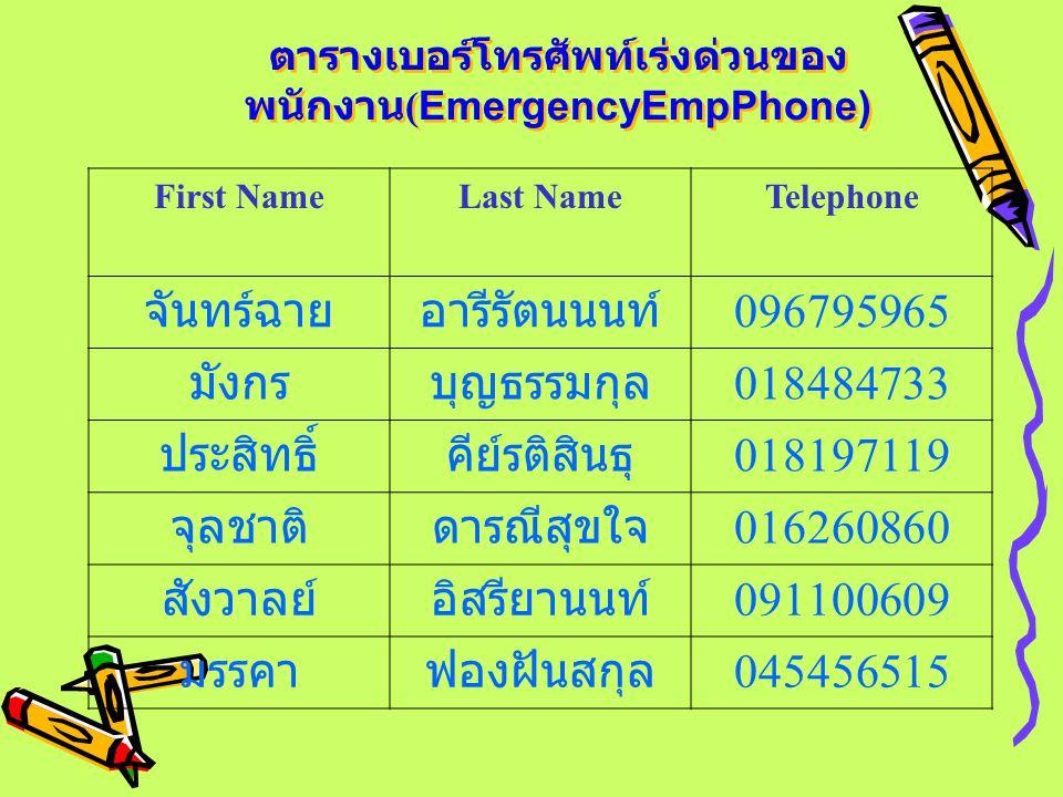 ตารางเบอร์โทรศัพท์เร่งด่วนของ พนักงาน ( EmergencyEmpPhone) ตารางเบอร์โทรศัพท์เร่งด่วนของ พนักงาน ( EmergencyEmpPhone) First NameLast NameTelephone จัน