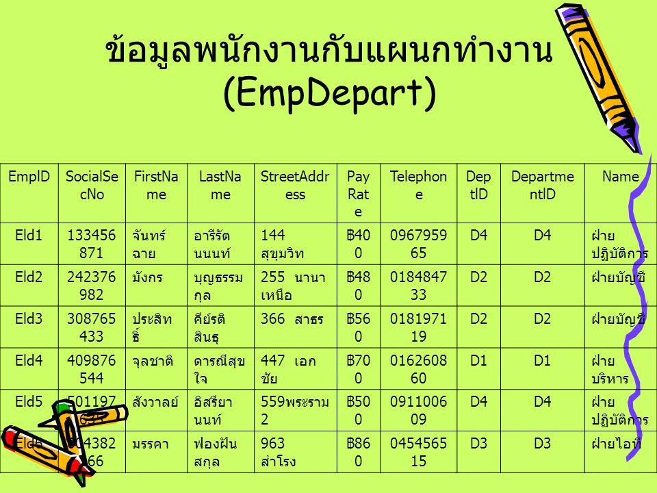 ข้อมูลพนักงานกับแผนกทำงาน (EmpDepart) EmplDSocialSe cNo FirstNa me LastNa me StreetAddr ess Pay Rat e Telephon e Dep tlD Departme ntlD Name Eld1133456
