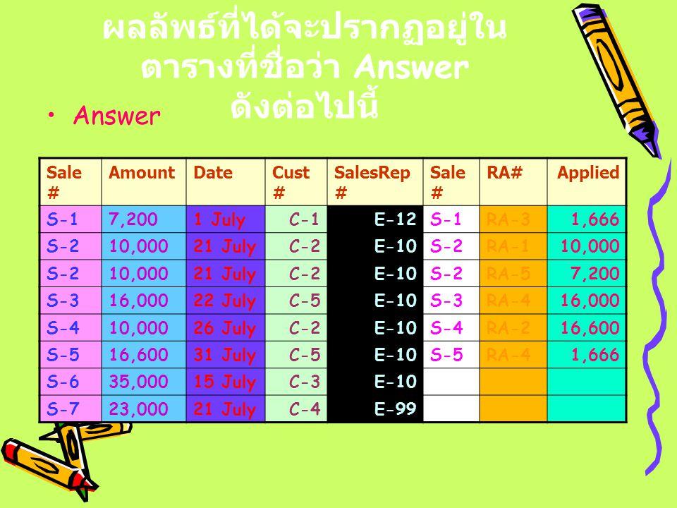 ผลลัพธ์ที่ได้จะปรากฏอยู่ใน ตารางที่ชื่อว่า Answer ดังต่อไปนี้ Answer Sale # AmountDateCust # SalesRep # Sale # RA#Applied S-17,2001 JulyC-1E-12S-1RA-3