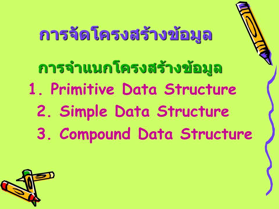 การจัดโครงสร้างข้อมูล การจัดโครงสร้างข้อมูล การจำแนกโครงสร้างข้อมูล 1. Primitive Data Structure 2. Simple Data Structure 3. Compound Data Structure