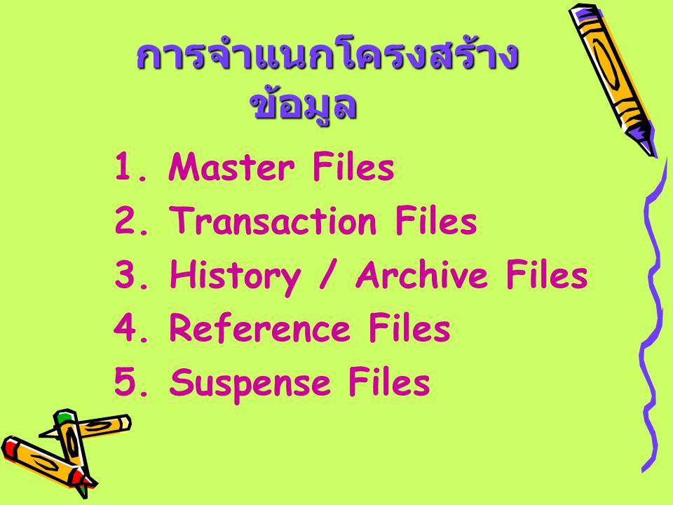 การจำแนกโครงสร้าง ข้อมูล การจำแนกโครงสร้าง ข้อมูล 1. Master Files 2. Transaction Files 3. History / Archive Files 4. Reference Files 5. Suspense Files