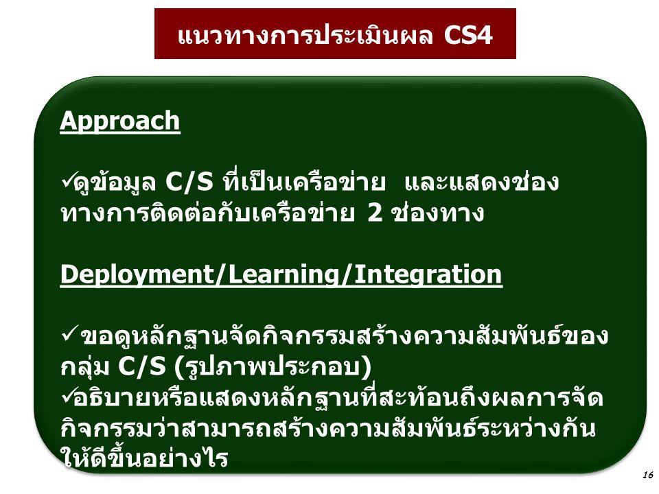 16 Approach ดูข้อมูล C/S ที่เป็นเครือข่าย และแสดงช่อง ทางการติดต่อกับเครือข่าย 2 ช่องทาง Deployment/Learning/Integration ขอดูหลักฐานจัดกิจกรรมสร้างควา