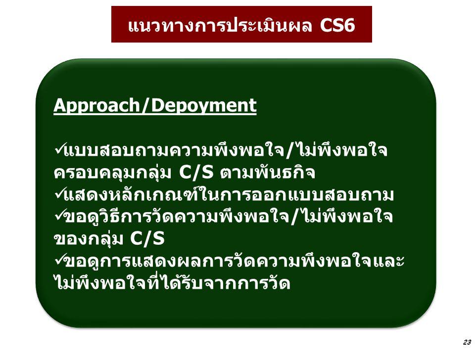 23 Approach/Depoyment แบบสอบถามความพึงพอใจ/ไม่พึงพอใจ ครอบคลุมกลุ่ม C/S ตามพันธกิจ แสดงหลักเกณฑ์ในการออกแบบสอบถาม ขอดูวิธีการวัดความพึงพอใจ/ไม่พึงพอใจ
