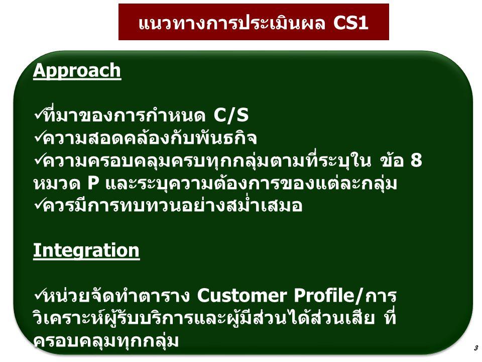 3 Approach ที่มาของการกำหนด C/S ความสอดคล้องกับพันธกิจ ความครอบคลุมครบทุกกลุ่มตามที่ระบุใน ข้อ 8 หมวด P และระบุความต้องการของแต่ละกลุ่ม ควรมีการทบทวนอ