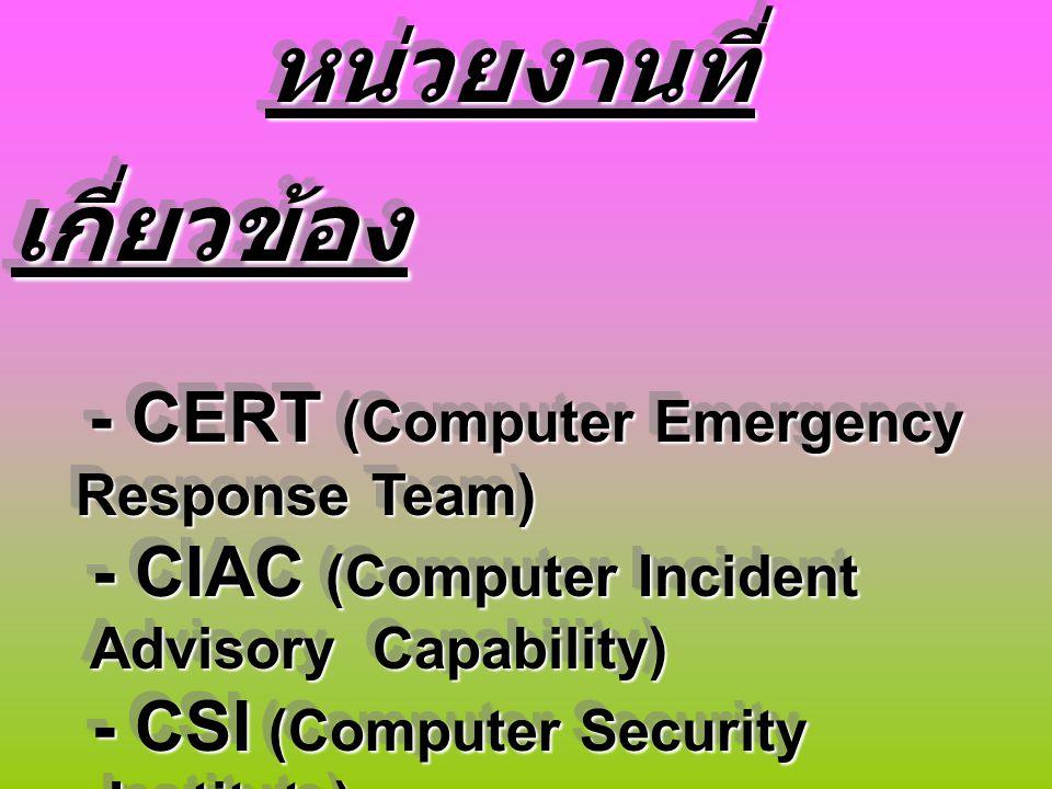 วิธีการโจมตี 1.การเจาะระบบด้วยการหา Account และรหัสผ่านผู้ใช้ 2.Default Configuration 3.