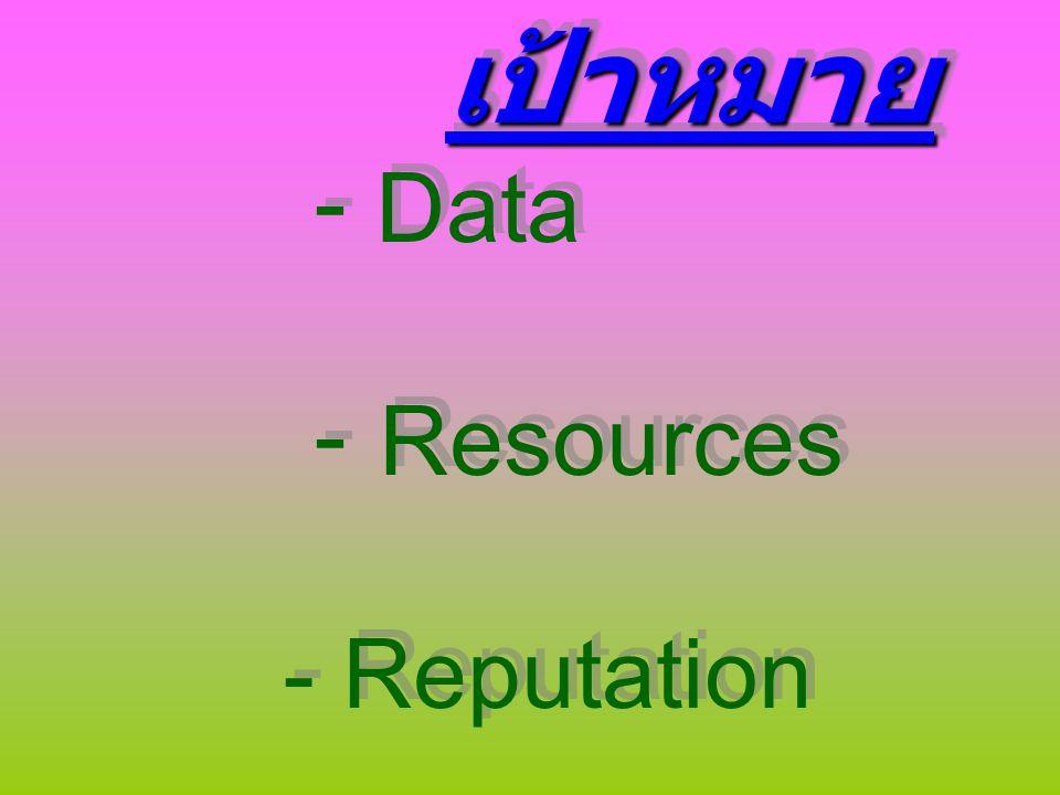 ภัยคุกคาม (Threats) 1.ภัยคุกคามที่มาจาก Internet 2.