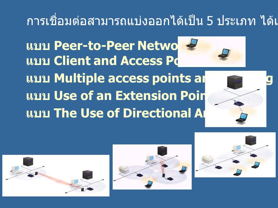 การเชื่อมต่อสามารถแบ่งออกได้เป็น 5 ประเภท ได้แก่ แบบ Peer-to-Peer Network แบบ Client and Access Point แบบ Multiple access points and roaming แบบ Use o