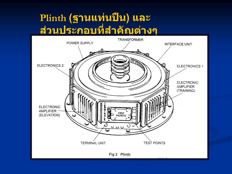 Plinth ( ฐานแท่นปืน ) และ ส่วนประกอบที่สำคัญต่างๆ