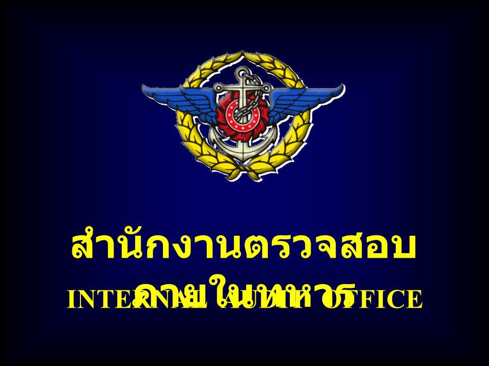 การประชุมกรมฝ่ายเสนาธิการร่วม กองบัญชาการกองทัพไทย การประชุมกรมฝ่ายเสนาธิการร่วม กองบัญชาการกองทัพไทย สำนักงานตรวจสอบภายในทหาร กองบัญชาการกองทัพไทย การตรวจสอบภายใน กองบัญชาการกองทัพ ไทย ประจำปีงบประมาณ 2555 หน่วยรับตรวจ ทั้งหมด 78 หน่วย การตรวจสอบภายใน กองบัญชาการกองทัพ ไทย ประจำปีงบประมาณ 2555 หน่วยรับตรวจ ทั้งหมด 78 หน่วยส่วนกลาง 30 หน่วย ส่วน ภูมิภาค 48 หน่วย