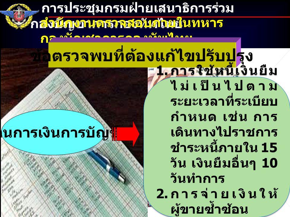 การประชุมกรมฝ่ายเสนาธิการร่วม กองบัญชาการกองทัพไทย การประชุมกรมฝ่ายเสนาธิการร่วม กองบัญชาการกองทัพไทย สำนักงานตรวจสอบภายในทหาร กองบัญชาการกองทัพไทย ข้อตรวจพบที่ต้องแก้ไขปรับปรุง ด้านงบประมาณ และโครงการ ด้านงบประมาณ และโครงการ การขอตั้งงบประมาณ โครงการไม่ละเอียด รอบคอบ ทำให้มี งบประมาณคงเหลือ และมีการนำ งบประมาณดังกล่าว ไปใช้โดยพละการ
