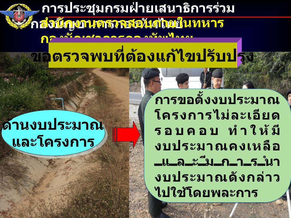 การประชุมกรมฝ่ายเสนาธิการร่วม กองบัญชาการกองทัพไทย การประชุมกรมฝ่ายเสนาธิการร่วม กองบัญชาการกองทัพไทย สำนักงานตรวจสอบภายในทหาร กองบัญชาการกองทัพไทย ข้อตรวจพบที่ต้องแก้ไขปรับปรุง ด้านการพัสดุ 1.