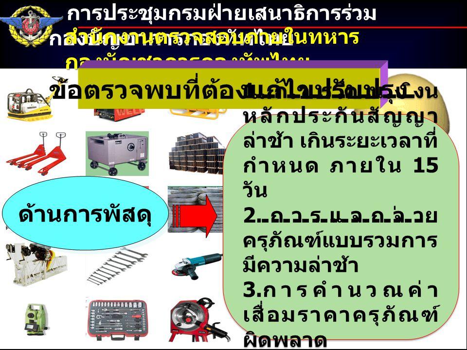 การประชุมกรมฝ่ายเสนาธิการร่วม กองบัญชาการกองทัพไทย การประชุมกรมฝ่ายเสนาธิการร่วม กองบัญชาการกองทัพไทย สำนักงานตรวจสอบภายในทหาร กองบัญชาการกองทัพไทย ข้