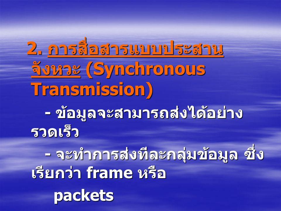 2. การสื่อสารแบบประสาน จังหวะ (Synchronous Transmission) 2. การสื่อสารแบบประสาน จังหวะ (Synchronous Transmission) - ข้อมูลจะสามารถส่งได้อย่าง รวดเร็ว
