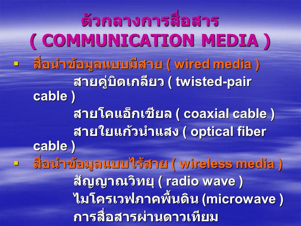 ตัวกลางการสื่อสาร ( COMMUNICATION MEDIA )  สื่อนำข้อมูลแบบมีสาย ( wired media ) สายคู่บิตเกลียว ( twisted-pair cable ) สายโคแอ็กเชียล ( coaxial cable