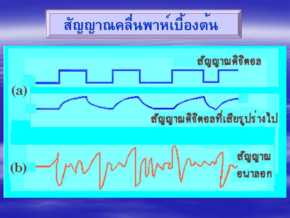 ตัวกลางการสื่อสาร ( COMMUNICATION MEDIA )  สื่อนำข้อมูลแบบมีสาย ( wired media ) สายคู่บิตเกลียว ( twisted-pair cable ) สายโคแอ็กเชียล ( coaxial cable ) สายใยแก้วนำแสง ( optical fiber cable )  สื่อนำข้อมูลแบบไร้สาย ( wireless media ) สัญญาณวิทยุ ( radio wave ) ไมโครเวฟภาคพื้นดิน (microwave ) การสื่อสารผ่านดาวเทียม