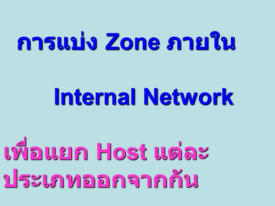 การแบ่ง Zone ภายใน การแบ่ง Zone ภายใน Internal Network Internal Network เพื่อแยก Host แต่ละ ประเภทออกจากกัน