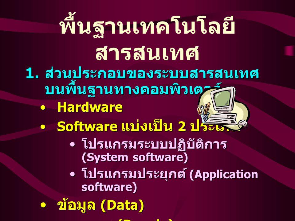 1. ส่วนประกอบของระบบสารสนเทศ บนพื้นฐานทางคอมพิวเตอร์ HardwareHardware Software แบ่งเป็น 2 ประเภทSoftware แบ่งเป็น 2 ประเภท โปรแกรมระบบปฏิบัติการ (Syst