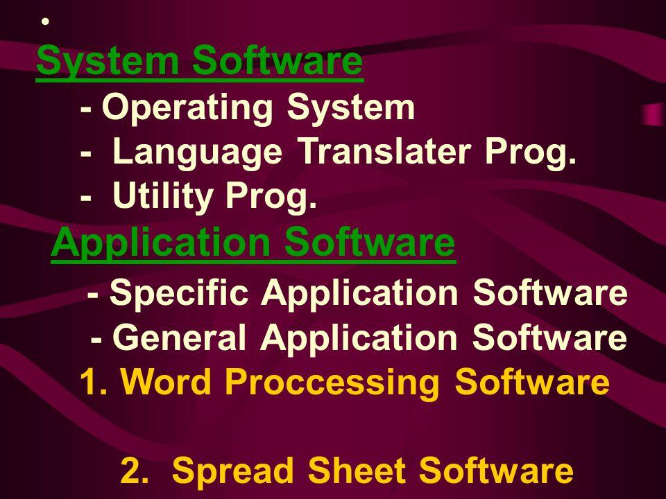 System Software - Operating System - Language Translater Prog. - Utility Prog. Application Software - Specific Application Software - General Applicat