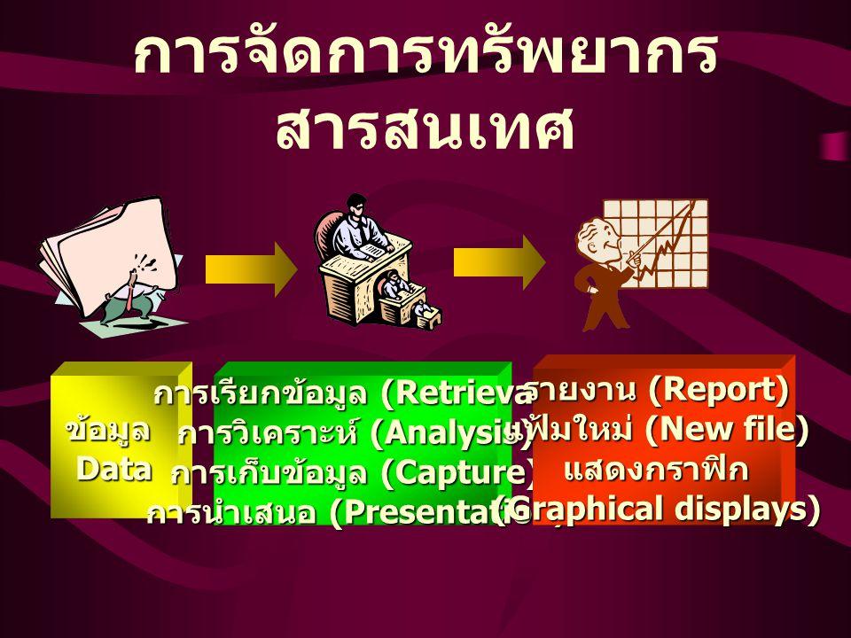 ข้อมูลData การเรียกข้อมูล (Retrieval) การวิเคราะห์ (Analysis) การเก็บข้อมูล (Capture) การนำเสนอ (Presentation ) รายงาน (Report) แฟ้มใหม่ (New file) แส