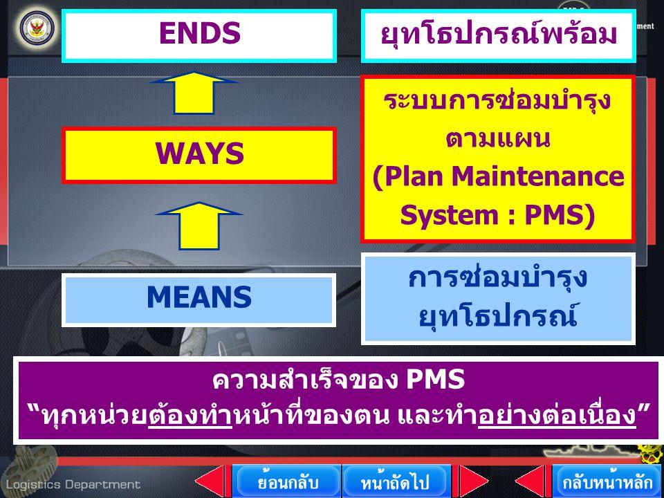 "ENDS ระบบการซ่อมบำรุง ตามแผน (Plan Maintenance System : PMS) MEANS ยุทโธปกรณ์พร้อม WAYS การซ่อมบำรุง ยุทโธปกรณ์ ความสำเร็จของ PMS ""ทุกหน่วยต้องทำหน้าท"