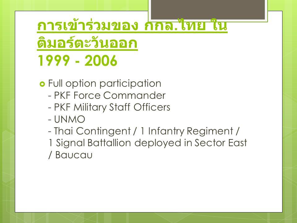 การเข้าร่วมของ กกล. ไทย ใน ติมอร์ตะวันออก 1999 - 2006  Full option participation - PKF Force Commander - PKF Military Staff Officers - UNMO - Thai Co