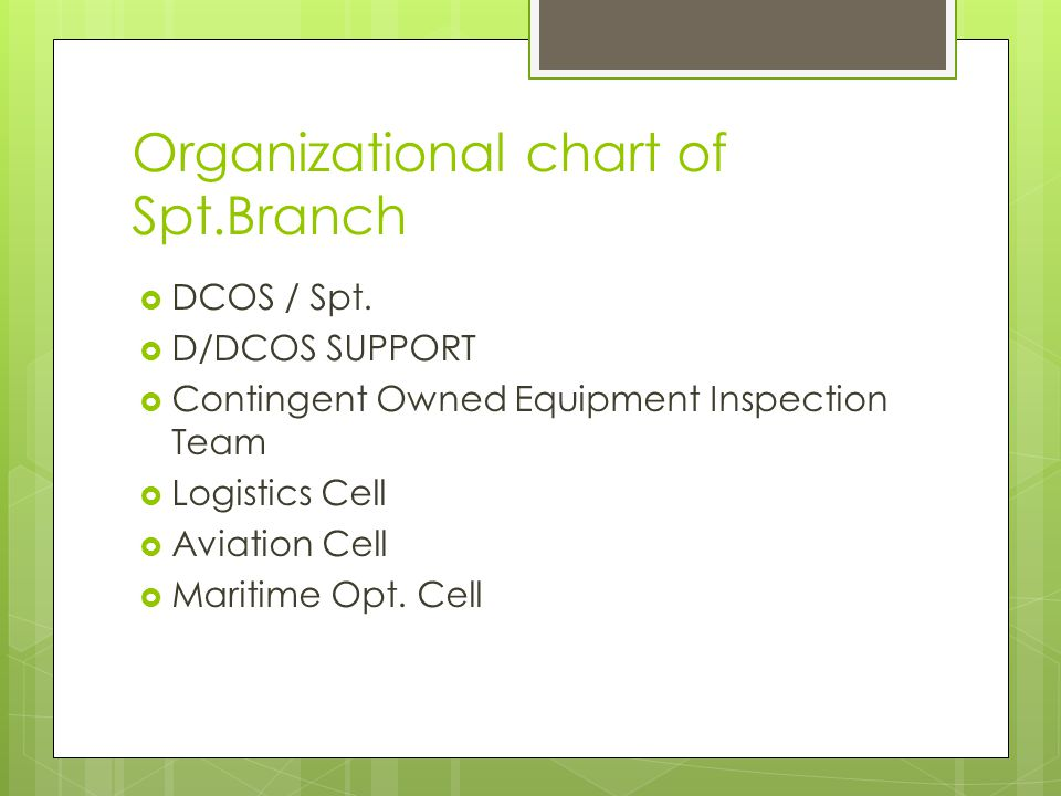 Organizational chart of Spt.Branch  DCOS / Spt.  D/DCOS SUPPORT  Contingent Owned Equipment Inspection Team  Logistics Cell  Aviation Cell  Mari